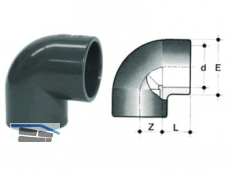 Winkel 90 gr.  PVC-U   12 GIV 12  NL