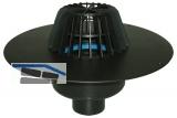 HL62F/2 Dachabl. DN125 senkr. PP-Kragen