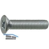 GU Befestigungsschrauben für Drehgriffe, M 6 x 80 mm, TS 75 mm, Stahl verzinkt