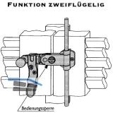 Ladenverschluss Rustico 2-flg. m. Schließzapfenplatte und Unterlagskeil (14208)