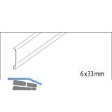 EKU CLIPO 35 G Clip-Blende zu Kleschuh Länge 2500, Aluminium eloxiert