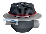 HL64.1PSafe/1 Not-Dachablauf DN110, waagr., PVC-Kragen, Heizung